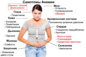 Уровень билирубина в моче