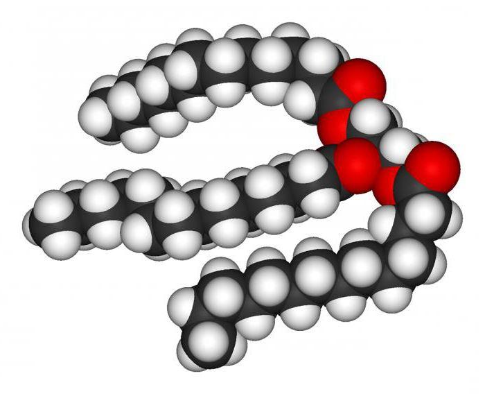 холестерин общий повышен
